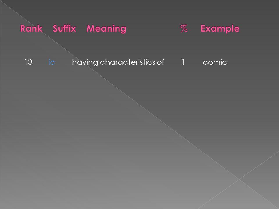 13 ic having characteristics of 1 comic