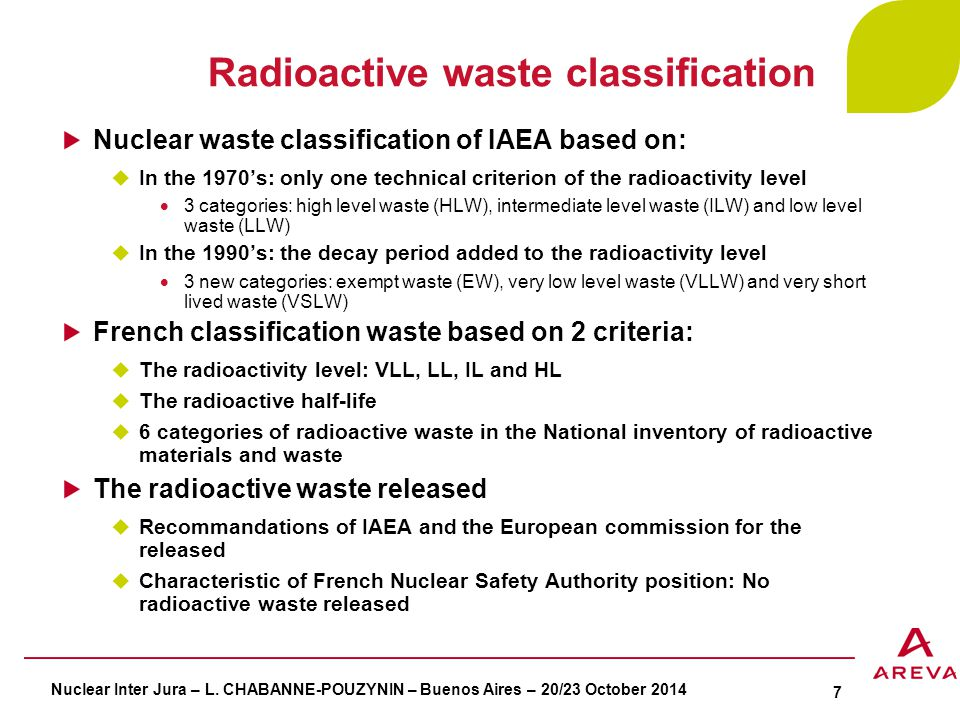 Evolution of the measures of long term management of radioactive waste The safety principle respect  Joint Convention of 1997  Council Directive 2011/70/Euratom of 19 July 2011  A Community framework for ensuring responsible and safe management of spent fuel and radioactive waste to avoid imposing undue burdens on future generations  The storage of radioactive waste, including long-term storage, is an interim solution, but not an alternative to disposal  French Acts of 1991 and 2006 in line with this approach The guidance to the deep geological repository  1946-1982: Sea dumping  From 1975: Research started by IAEA  1989: NEA Report  French Acts of 1991 and 2006 Nuclear Inter Jura – L.