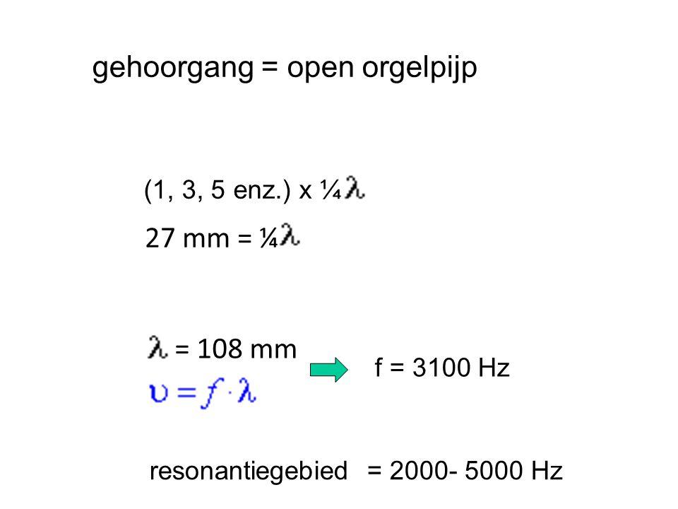 (1, 3, 5 enz.) x ¼ 27 mm = ¼ = 108 mm f = 3100 Hz gehoorgang = open orgelpijp resonantiegebied = 2000- 5000 Hz