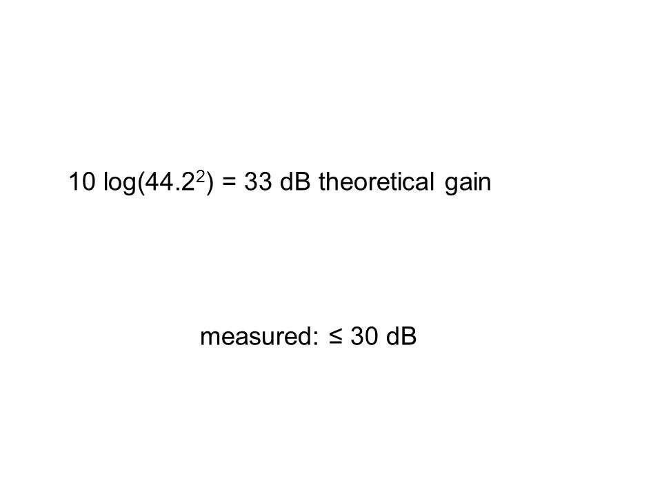 17x1.3x2=44.2 pressure gain 10 log(44.2 2 ) = 33 dB theoretical gain measured: ≤ 30 dB