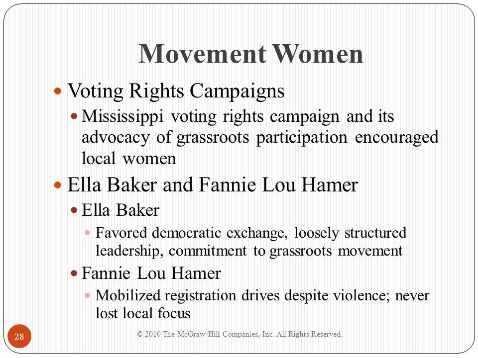 Movement Women Voting Rights Campaigns Mississippi voting rights campaign and its advocacy of grassroots participation encouraged local women Ella Bak