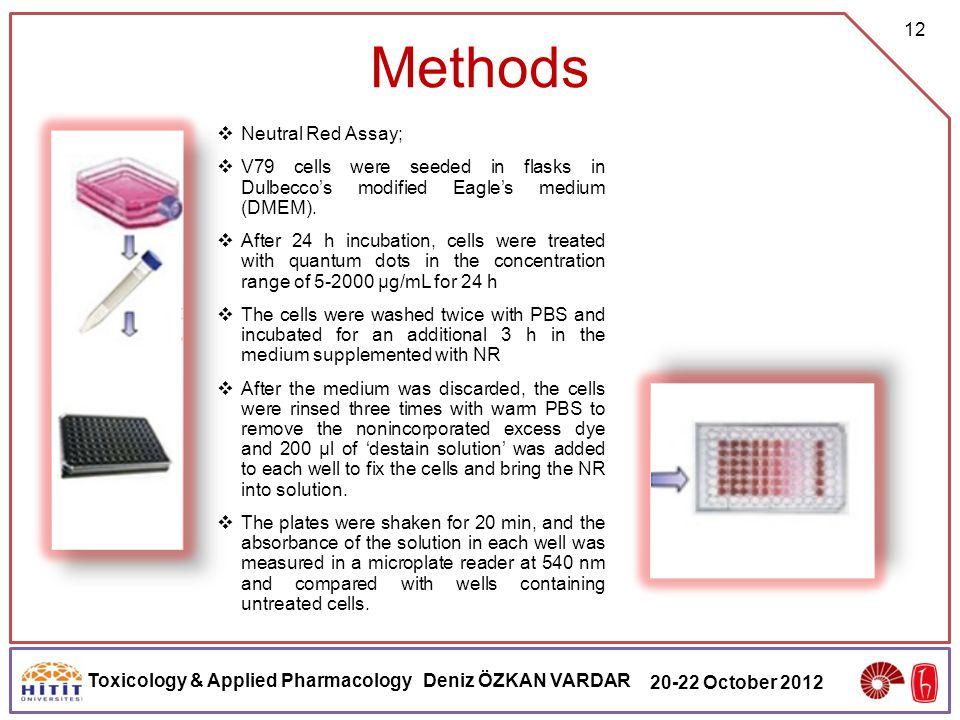 Toxicology & Applied Pharmacology Deniz ÖZKAN VARDAR 20-22 October 2012 12 Methods  Neutral Red Assay;  V79 cells were seeded in flasks in Dulbecco's modified Eagle's medium (DMEM).