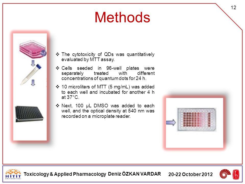 Toxicology & Applied Pharmacology Deniz ÖZKAN VARDAR 20-22 October 2012 12 Methods  The cytotoxicity of QDs was quantitatively evaluated by MTT assay.