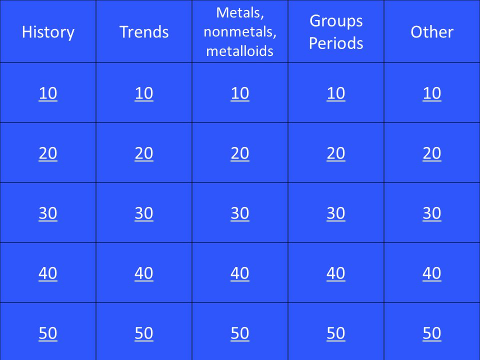 Question 3 - 10 Where are the metals located on the periodic table?