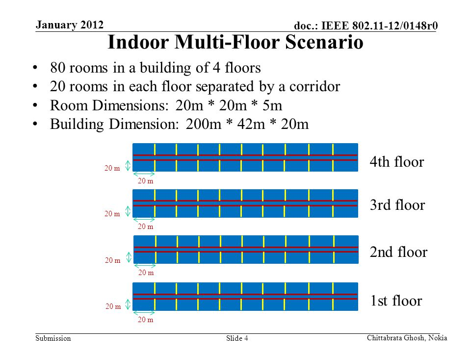 Submission doc.: IEEE 802.11-12/0148r0 Nokia Internal Use Only Indoor Multi-Floor Scenario 20 m 80 rooms in a building of 4 floors 20 rooms in each floor separated by a corridor Room Dimensions: 20m * 20m * 5m Building Dimension: 200m * 42m * 20m January 2012 Chittabrata Ghosh, Nokia Slide 4 1st floor 2nd floor 3rd floor 4th floor