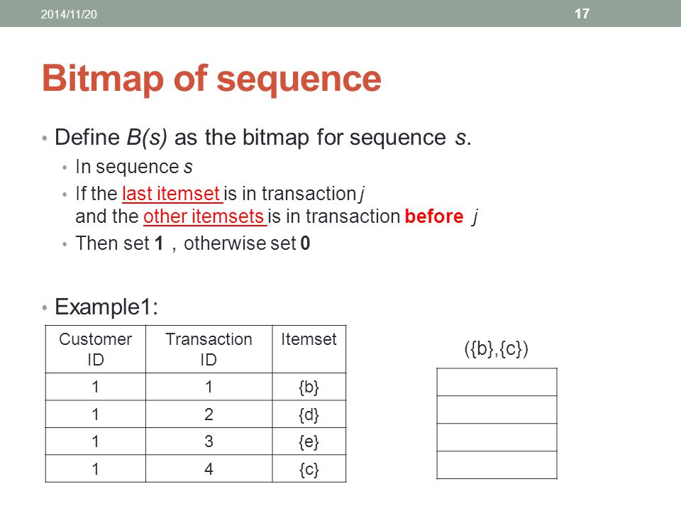 Bitmap of sequence Define B(s) as the bitmap for sequence s. In sequence s If the last itemset is in transaction j and the other itemsets is in transa