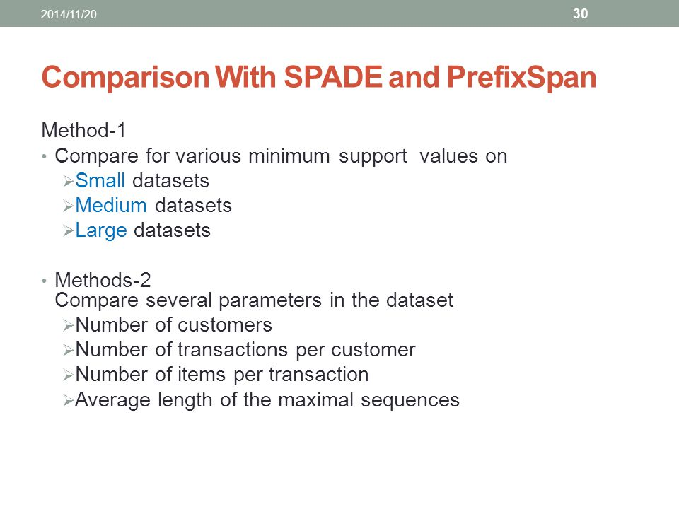 Comparison With SPADE and PrefixSpan Method-1 Compare for various minimum support values on  Small datasets  Medium datasets  Large datasets Method