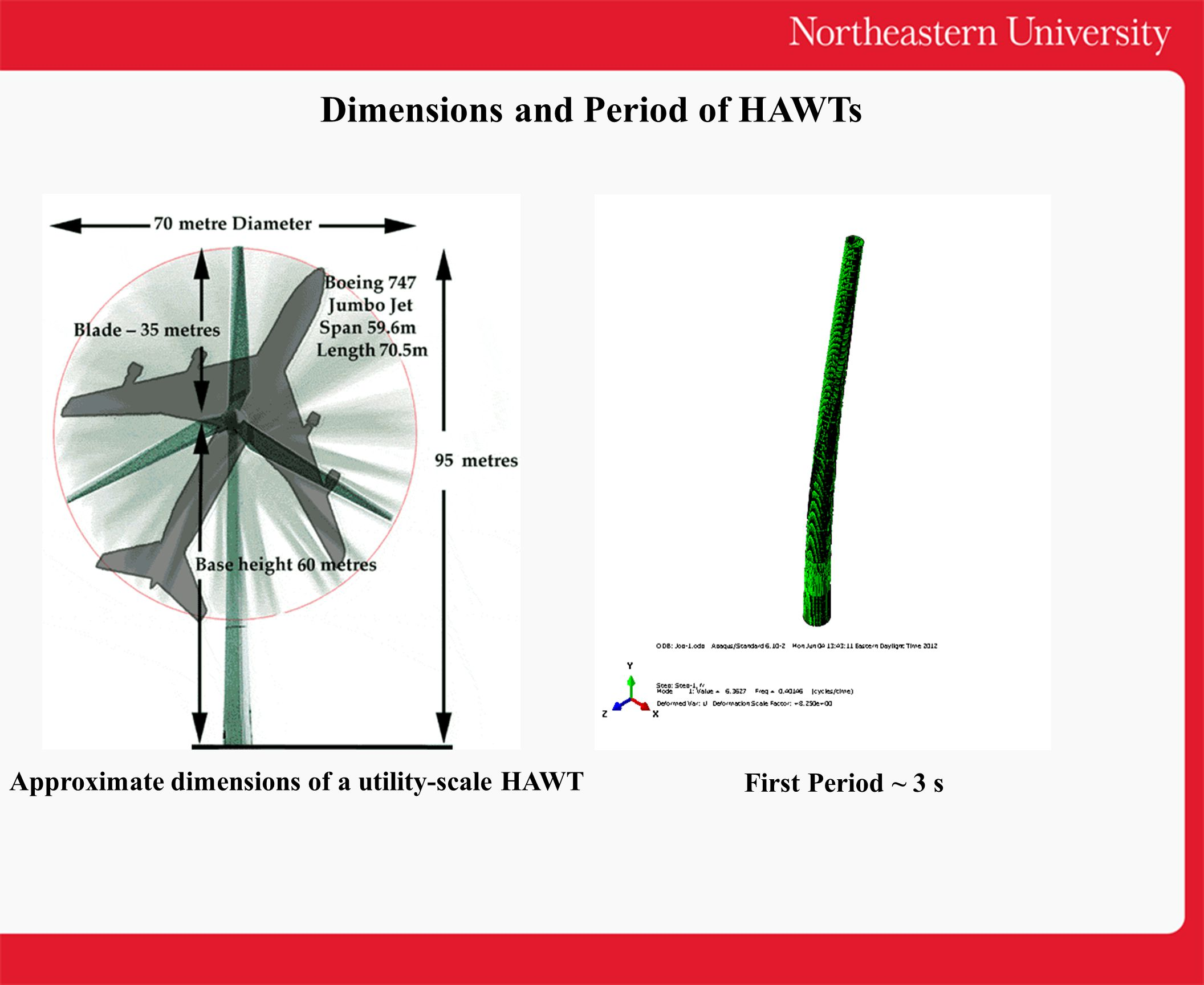 Approximate dimensions of a utility-scale HAWT First Period ~ 3 s Dimensions and Period of HAWTs