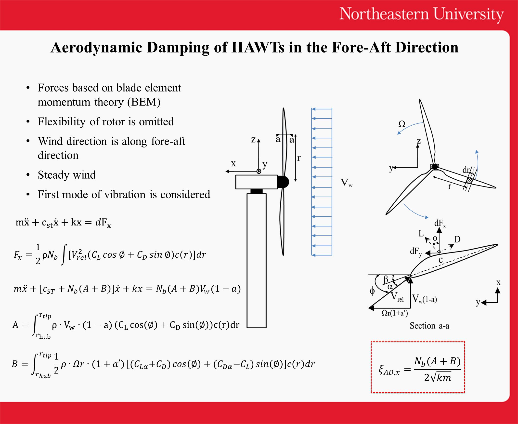 Aerodynamic Damping of HAWTs in the Side-to-Side Direction