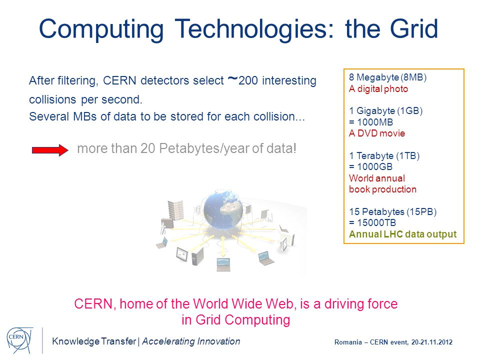 Knowledge Transfer | Accelerating Innovation Romania – CERN event, 20-21.11.2012 CERN's Technology Portfolio