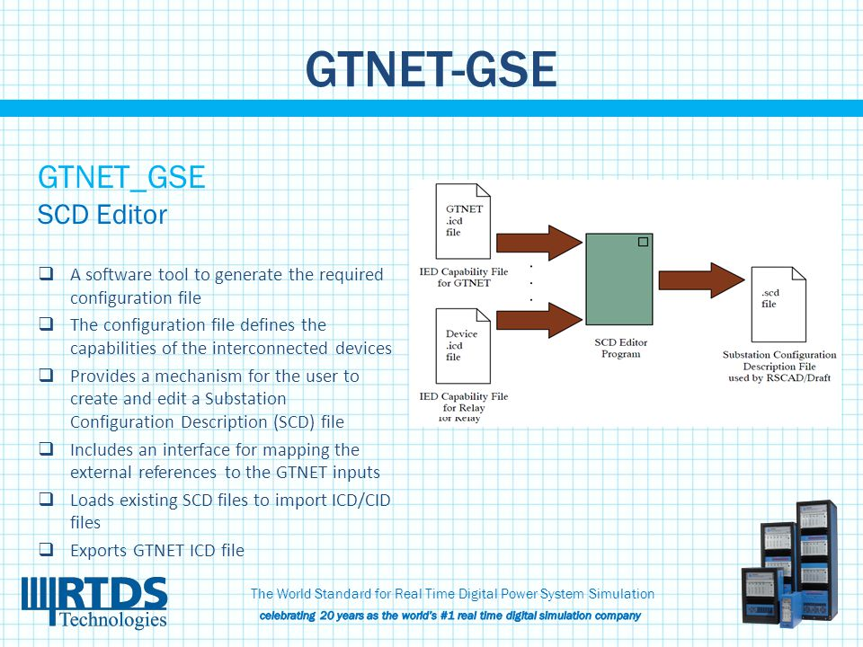 GTNET-GSE GTNET_GSE SCD Editor  A software tool to generate the required configuration file  The configuration file defines the capabilities of the