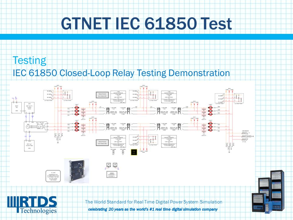 GTNET IEC 61850 Test Testing IEC 61850 Closed-Loop Relay Testing Demonstration The World Standard for Real Time Digital Power System Simulation