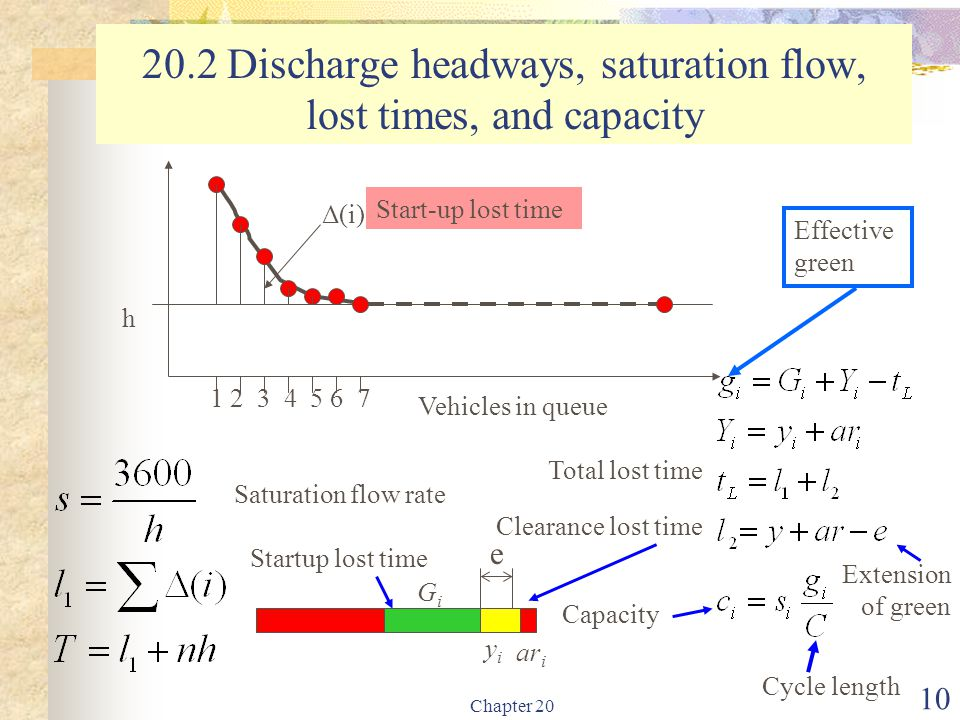 Chapter 20 10 20.2 Discharge headways, saturation flow, lost times, and capacity 1 2 3 4 5 6 7 h Vehicles in queue Δ(i) Start-up lost time Saturation