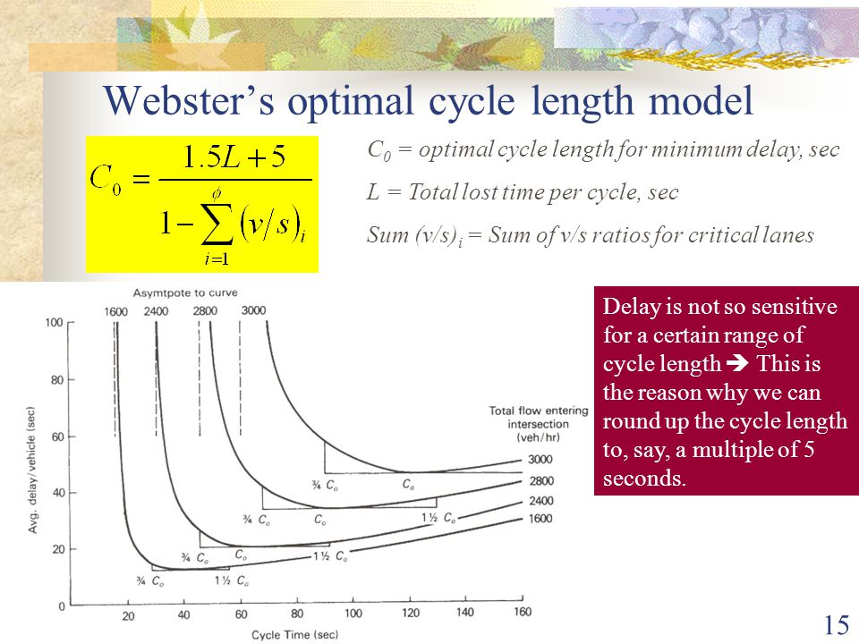 Chapter 20 15 Webster's optimal cycle length model C 0 = optimal cycle length for minimum delay, sec L = Total lost time per cycle, sec Sum (v/s) i =