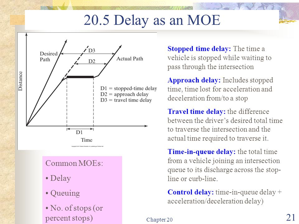 Chapter 20 21 20.5 Delay as an MOE Common MOEs: Delay Queuing No. of stops (or percent stops) Stopped time delay: The time a vehicle is stopped while