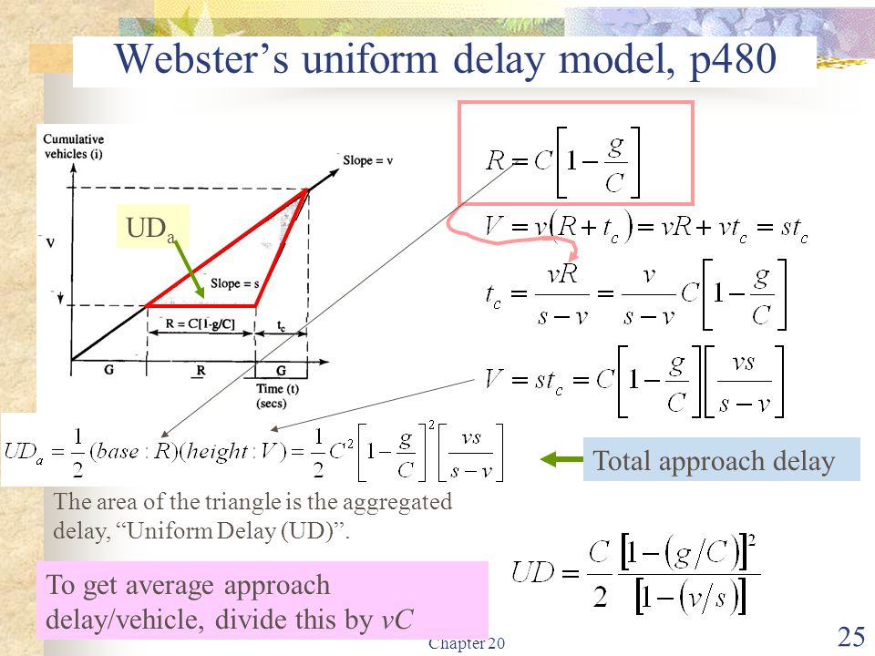 "Chapter 20 25 Webster's uniform delay model, p480 The area of the triangle is the aggregated delay, ""Uniform Delay (UD)"". UD a Total approach delay To"