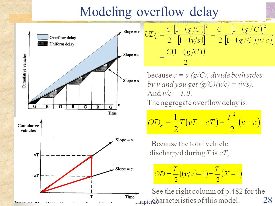 Chapter 20 28 Modeling overflow delay because c = s (g/C), divide both sides by v and you get (g/C)(v/c) = (v/s). And v/c = 1.0. The aggregate overflo