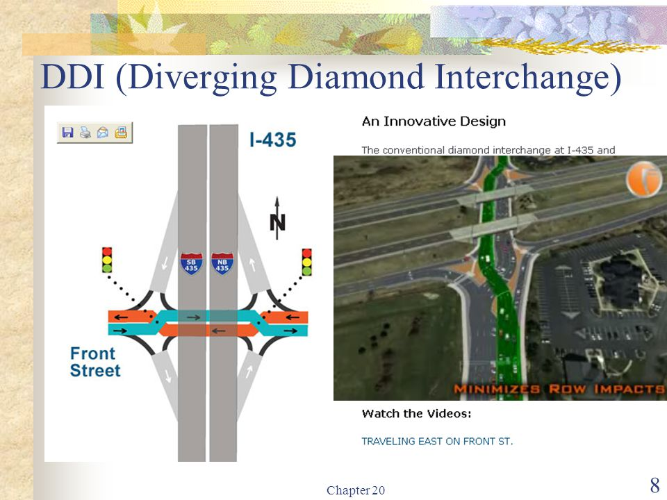 Chapter 20 8 DDI (Diverging Diamond Interchange)