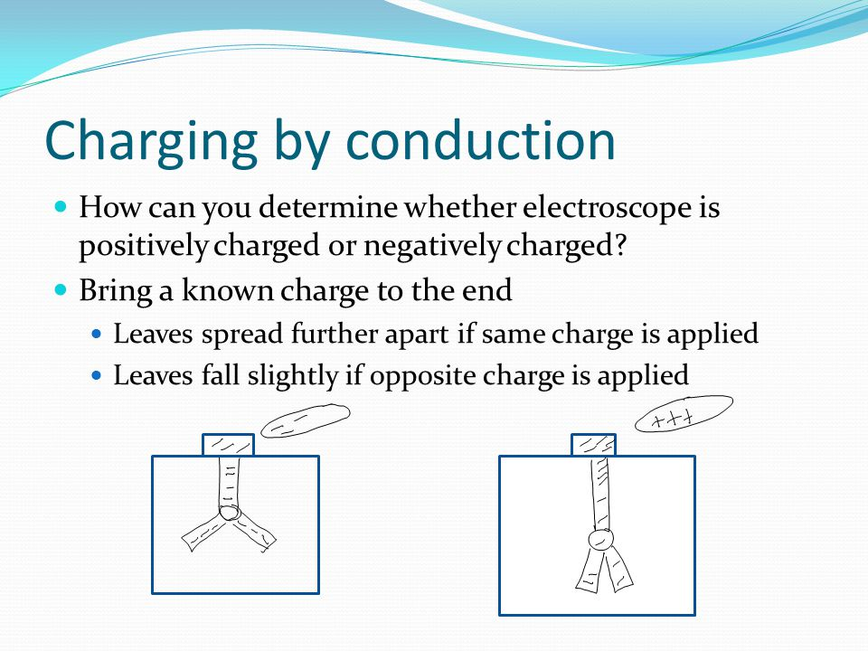 Charging by conduction How can you determine whether electroscope is positively charged or negatively charged? Bring a known charge to the end Leaves