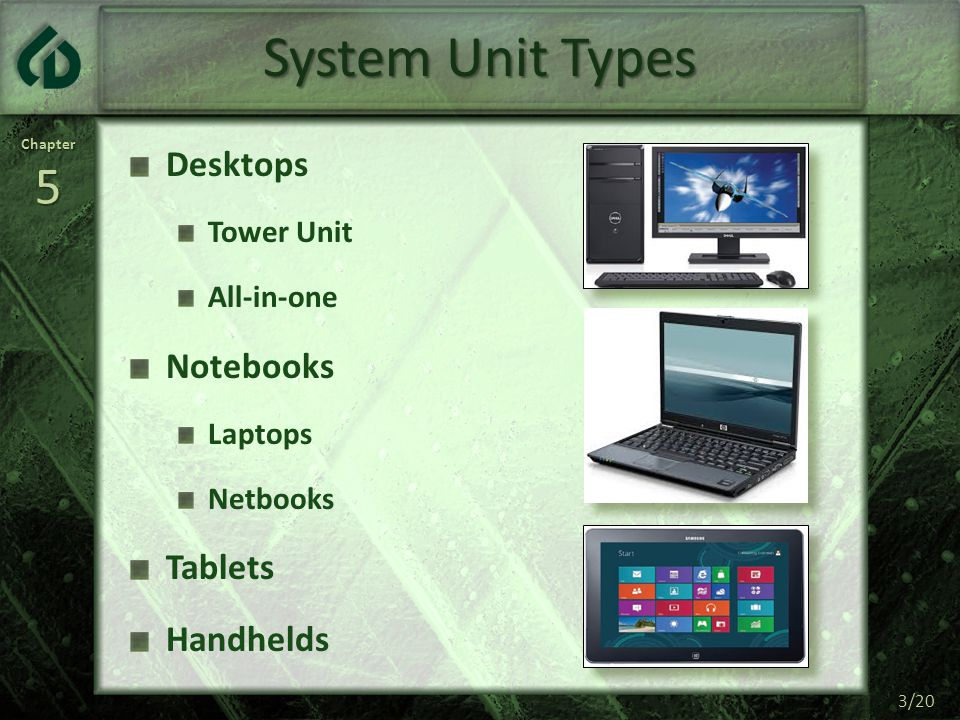 Chapter5 3/20 System Unit Types Desktops Tower Unit All-in-one Notebooks Laptops Netbooks Tablets Handhelds 3