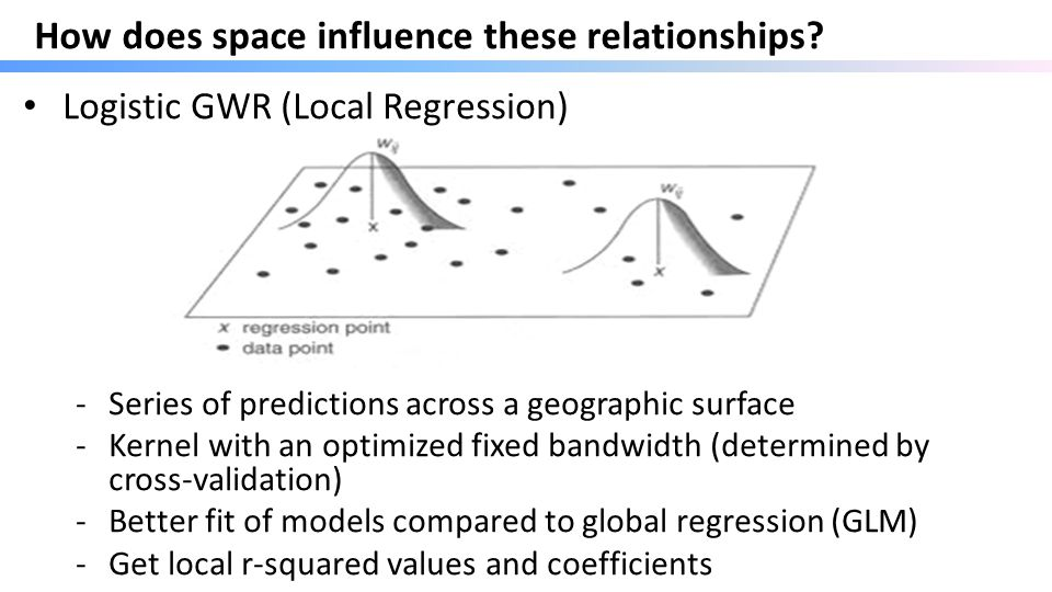 Logistic GWR (Local Regression) -Series of predictions across a geographic surface -Kernel with an optimized fixed bandwidth (determined by cross-vali