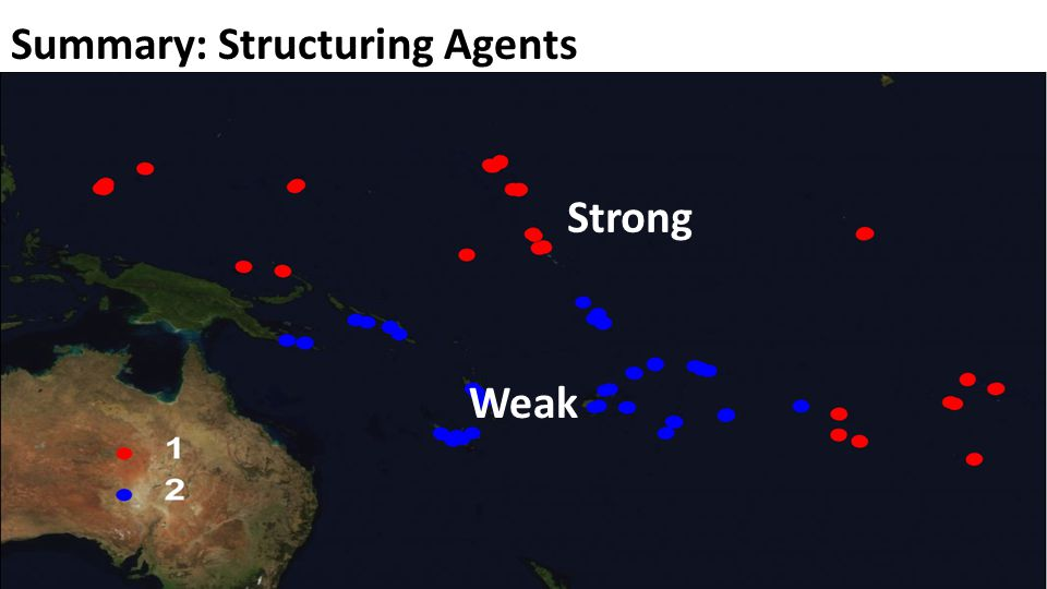 Summary: Structuring Agents Weak Strong