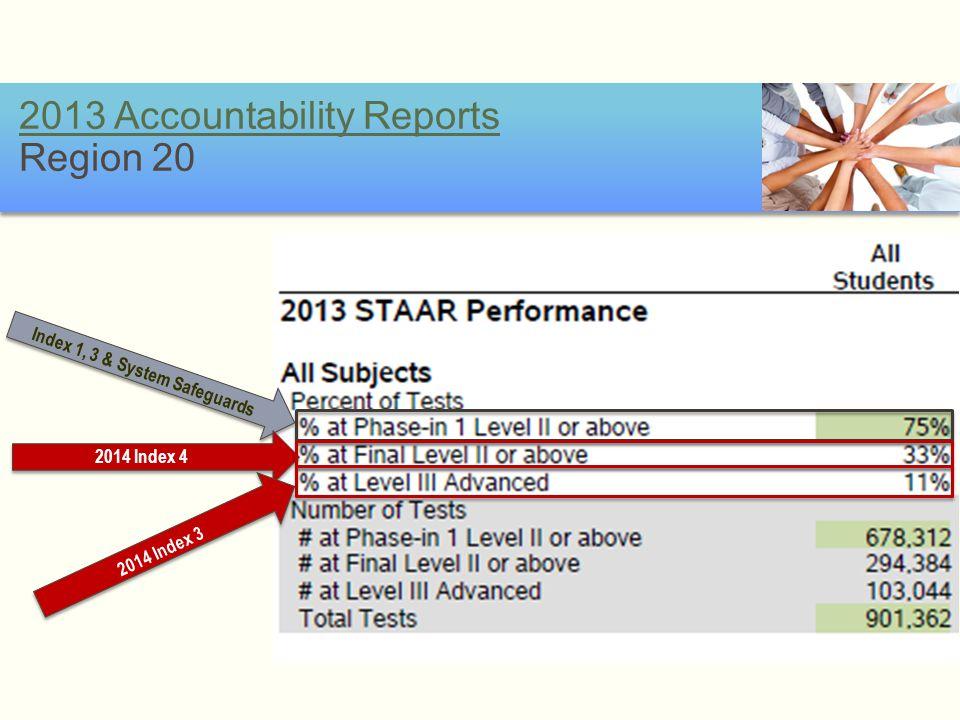 2013 Accountability Reports 2013 Accountability Reports Region 20 Index 1, 3 & System Safeguards 2014 Index 4 2014 Index 3