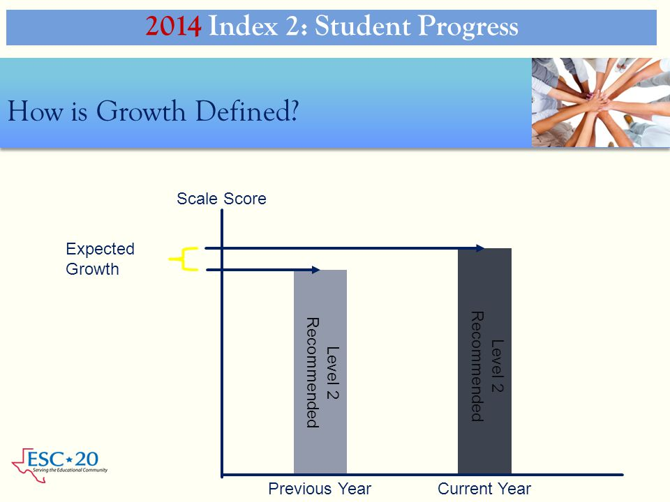 How is Growth Defined? Previous YearCurrent Year Level 2 Recommended Level 2 Recommended Expected Growth Scale Score 2014 Index 2: Student Progress