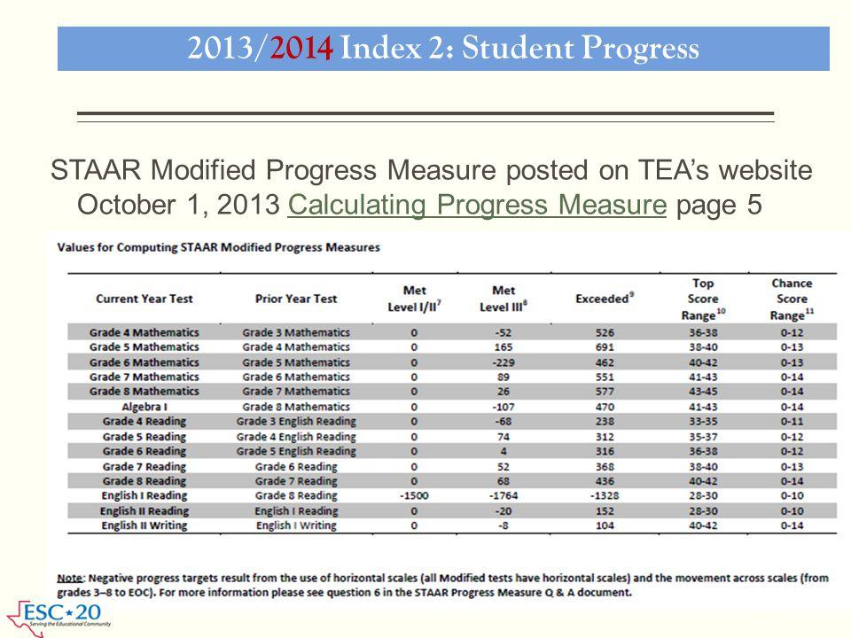 36 STAAR Modified Progress Measure posted on TEA's website October 1, 2013 Calculating Progress Measure page 5Calculating Progress Measure 2013/2014 I