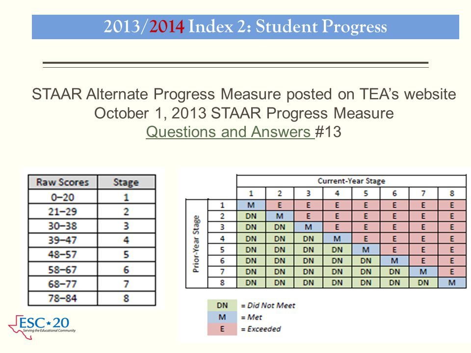 37 STAAR Alternate Progress Measure posted on TEA's website October 1, 2013 STAAR Progress Measure Questions and Answers Questions and Answers #13 201