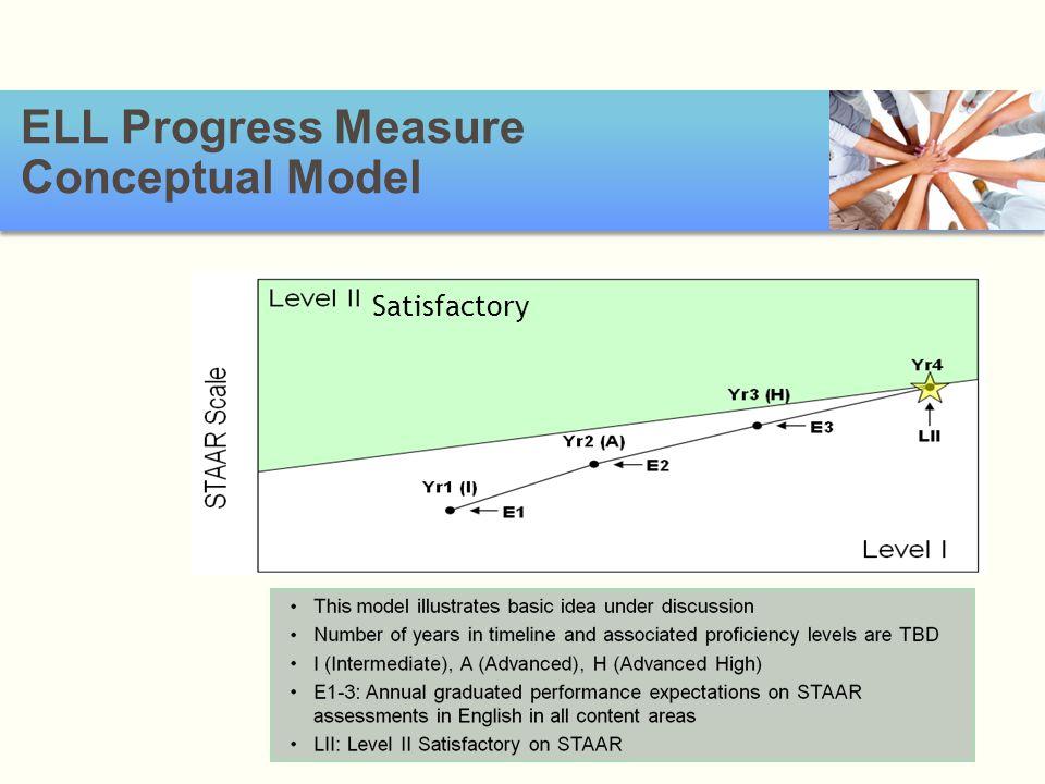ELL Progress Measure Conceptual Model Satisfactory