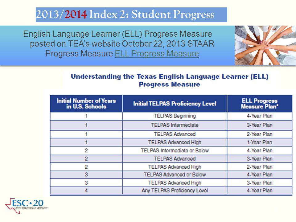 2013/2014 Index 2: Student Progress 39 English Language Learner (ELL) Progress Measure posted on TEA's website October 22, 2013 STAAR Progress Measure
