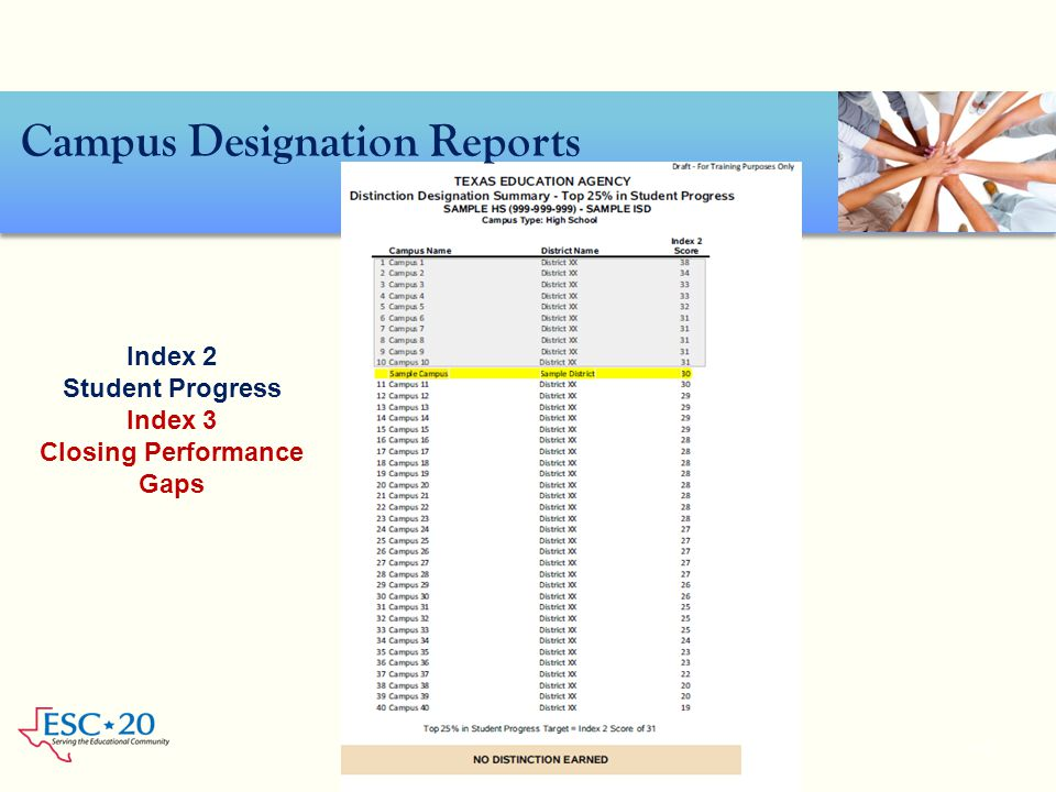 44 Campus Designation Reports Index 2 Student Progress Index 3 Closing Performance Gaps