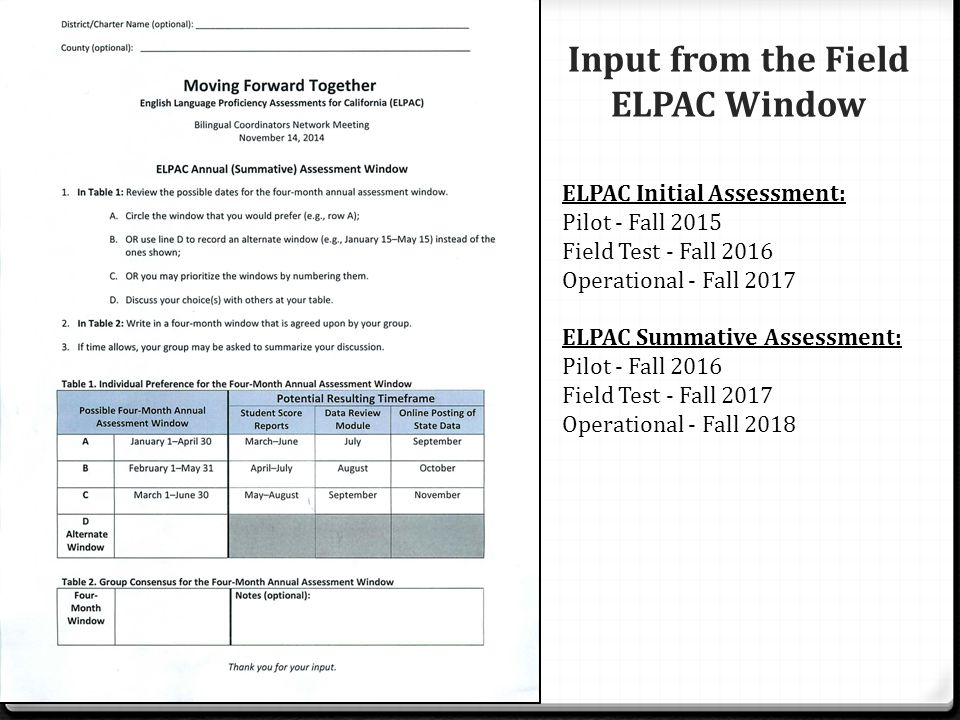 Input from the Field ELPAC Window ELPAC Initial Assessment: Pilot - Fall 2015 Field Test - Fall 2016 Operational - Fall 2017 ELPAC Summative Assessment: Pilot - Fall 2016 Field Test - Fall 2017 Operational - Fall 2018