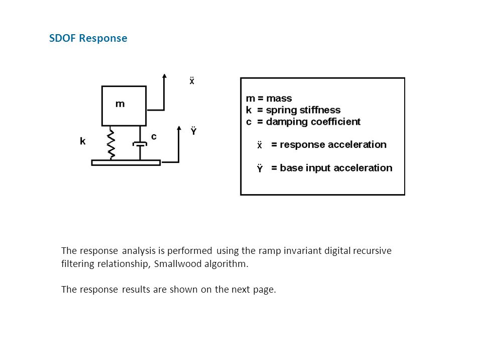 The response analysis is performed using the ramp invariant digital recursive filtering relationship, Smallwood algorithm.