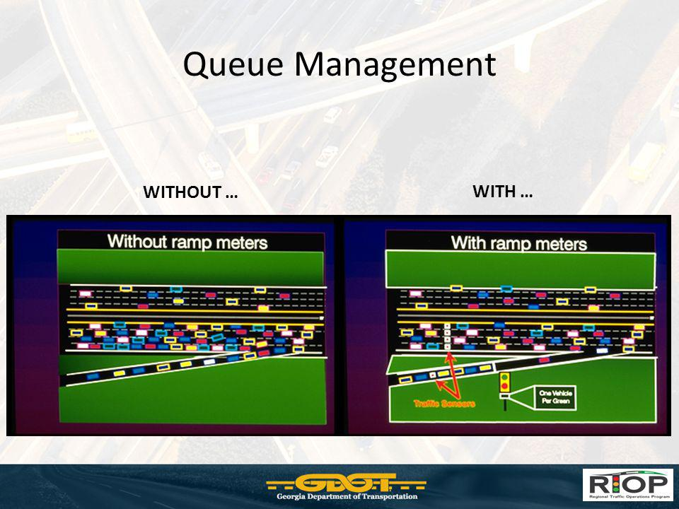 Queue Management WITHOUT … WITH …