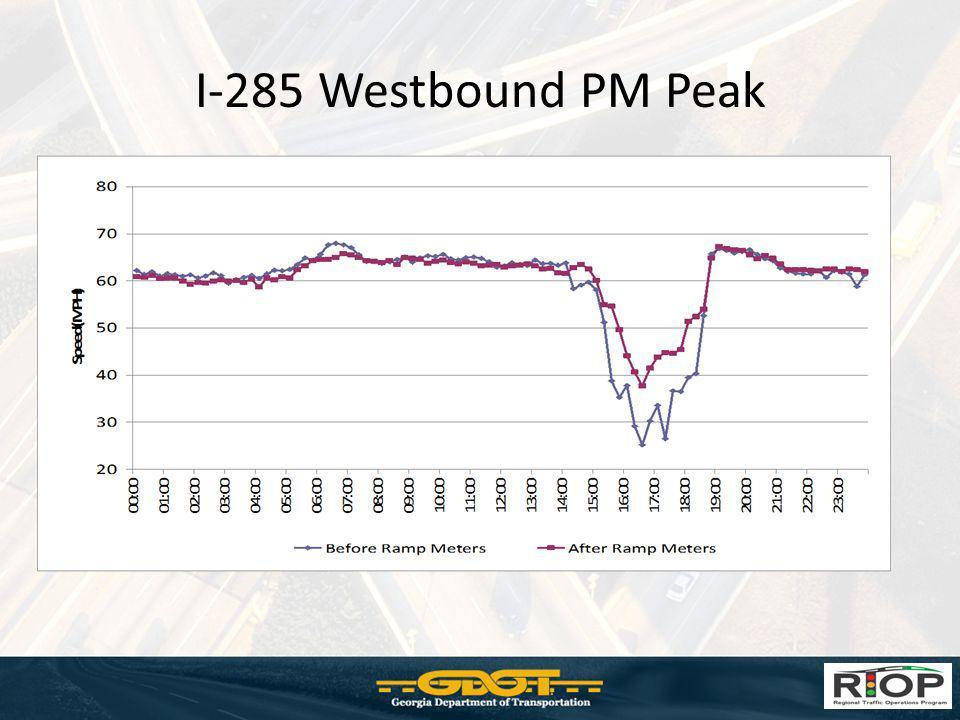 I-285 Westbound PM Peak