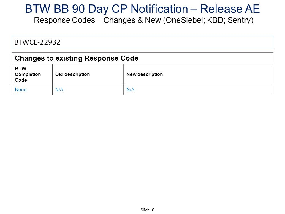 Slide 7 BTW BB 90 Day CP Notification – Release AE Response Codes – Changes & New (OneSiebel; KBD; Sentry) New error or response codes BTW Completion Code DescriptionWhen will this be sent.