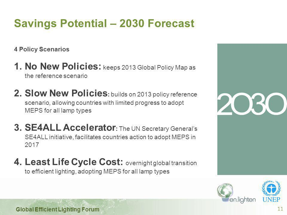 Global Efficient Lighting Forum 11 Savings Potential – 2030 Forecast 4 Policy Scenarios 1.No New Policies: keeps 2013 Global Policy Map as the reference scenario 2.Slow New Policies : builds on 2013 policy reference scenario, allowing countries with limited progress to adopt MEPS for all lamp types 3.SE4ALL Accelerator : The UN Secretary General's SE4ALL initiative, facilitates countries action to adopt MEPS in 2017 4.Least Life Cycle Cost: overnight global transition to efficient lighting, adopting MEPS for all lamp types