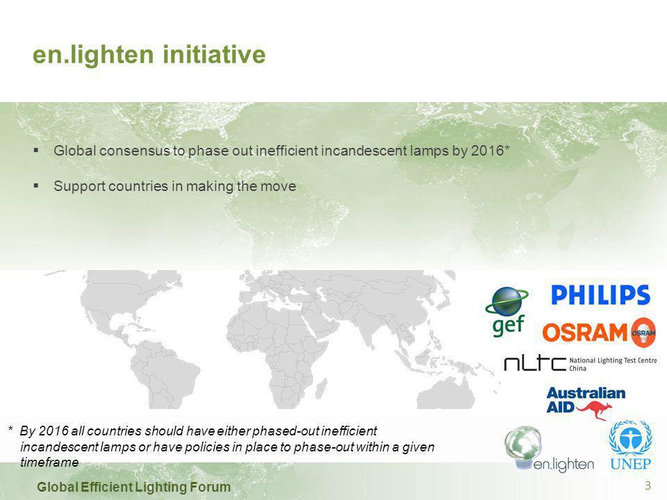 Global Efficient Lighting Forum 14 How do we save 4.2 Gt of CO 2 in lighting?