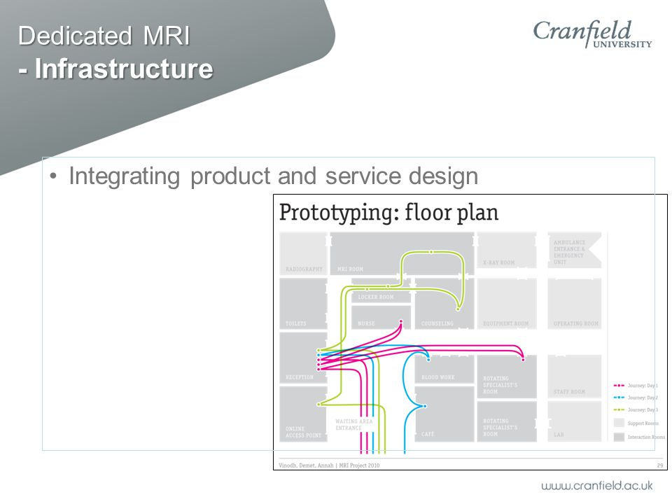 Dedicated MRI - Infrastructure Integrating product and service design