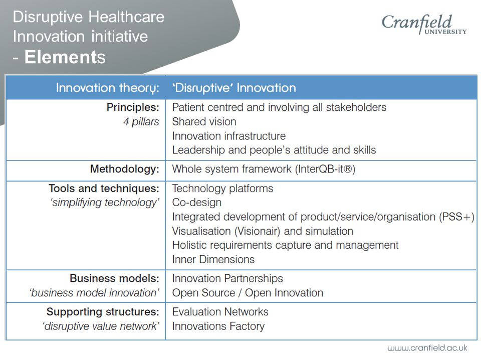 Disruptive Healthcare Innovation initiative - Elements