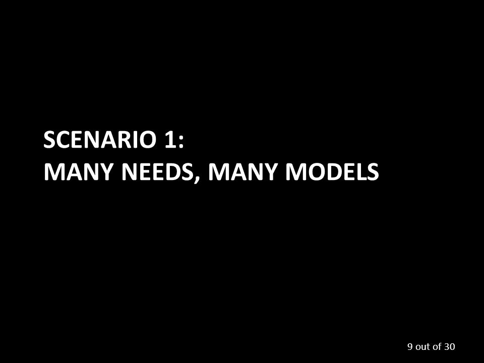 SCENARIO 1: MANY NEEDS, MANY MODELS 9 out of 30