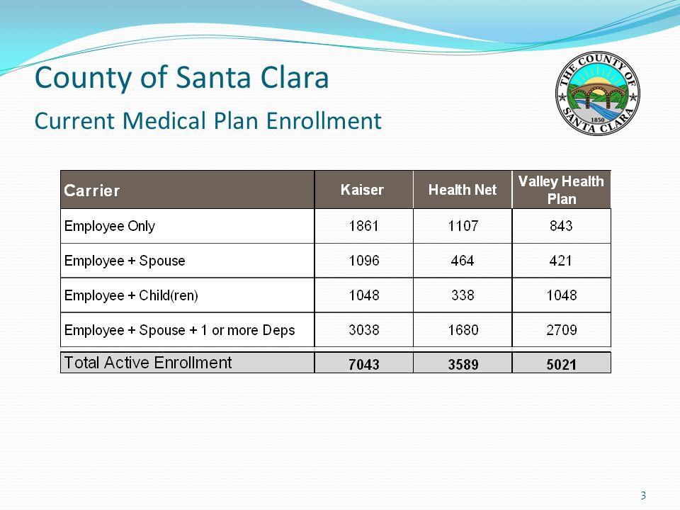 County of Santa Clara Current Medical Plan Enrollment 3