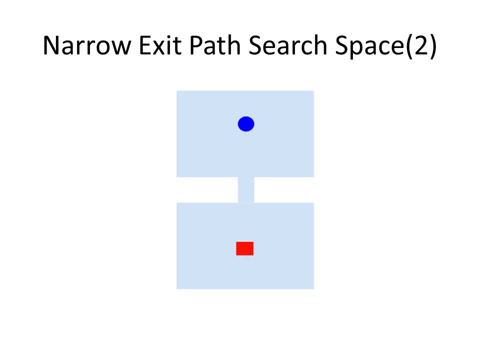 Narrow Exit Path Search Space(2)
