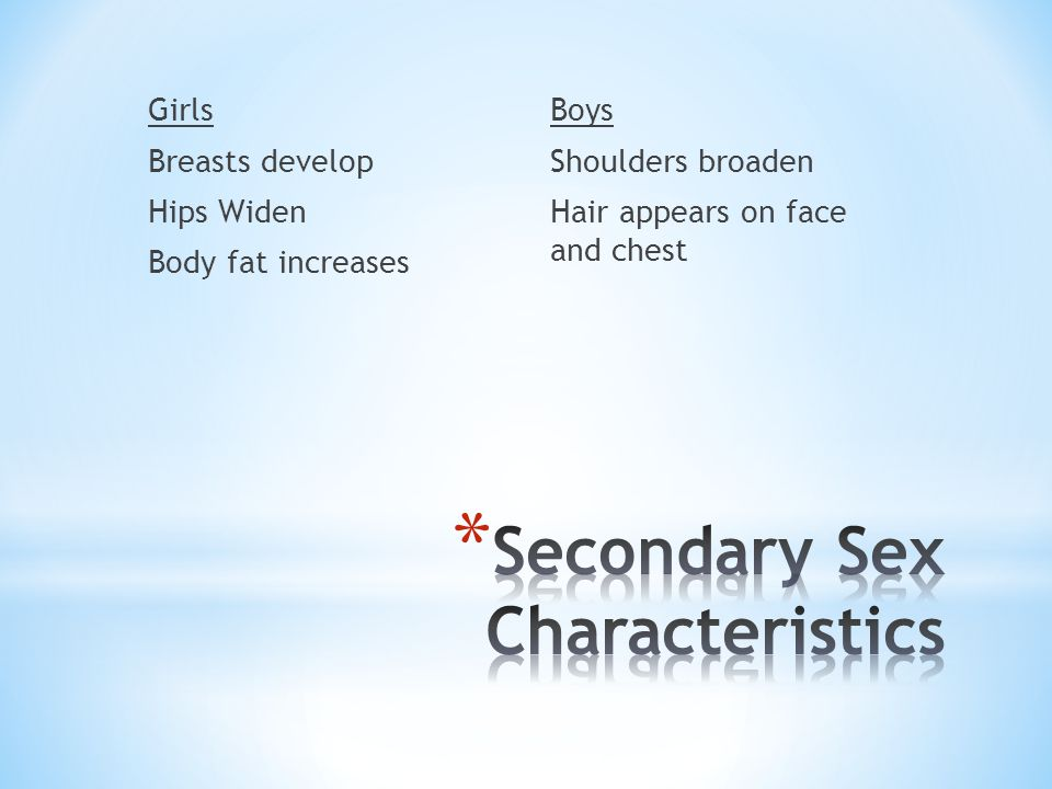 Girls Breasts develop Hips Widen Body fat increases Boys Shoulders broaden Hair appears on face and chest