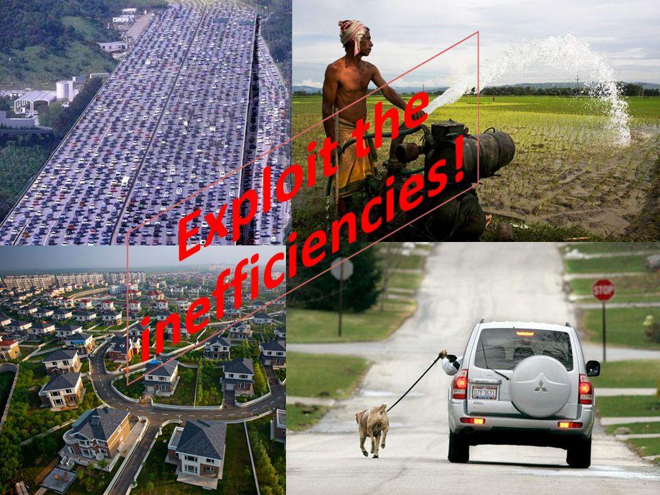 Y = f (A, K, L, E)Y = f (A, K, L) Manage the environment as natural capital 8