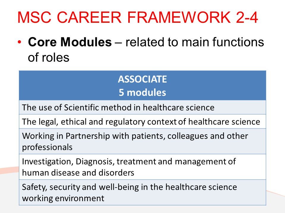 MSC CAREER FRAMEWORK 2-4 Themed Modules – related to main functions of roles ASSOCIATE Select relevant modules Pathology Investigations of disease and disorders Clinical investigation of human functions and systems Investigating with imaging techniques Physics and Engineering in Healthcare Science