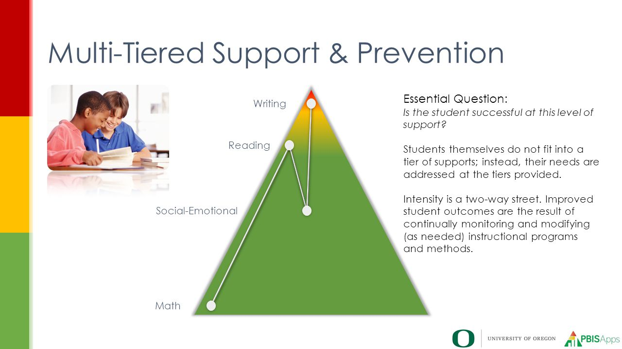 Multi-Tiered Support & Prevention Essential Question: Is the student successful at this level of support? Students themselves do not fit into a tier o