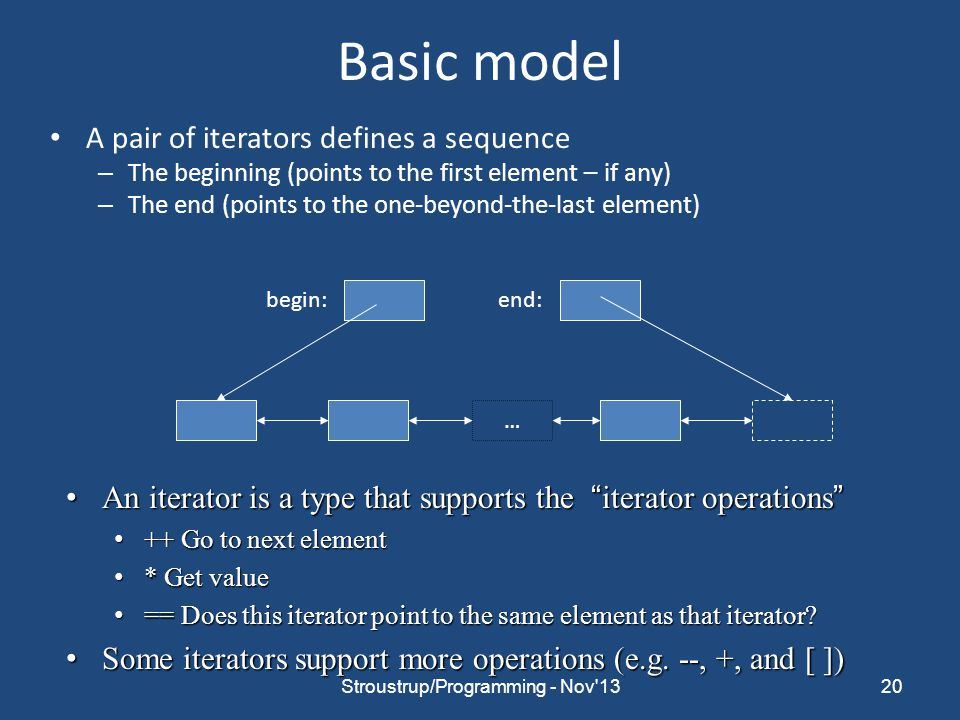Basic model A pair of iterators defines a sequence – The beginning (points to the first element – if any) – The end (points to the one-beyond-the-last element) 20 … begin:end: An iterator is a type that supports the iterator operations An iterator is a type that supports the iterator operations ++ Go to next element ++ Go to next element * Get value * Get value == Does this iterator point to the same element as that iterator.